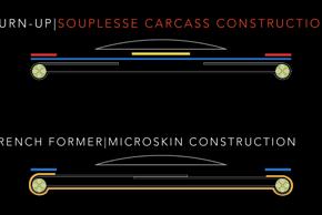 Der neue Karkassen-Aufbau im Schema (oben)