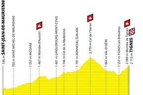 Es wird sehr spannend: Die Etappe nach Tignes ist die erste von 2 kurzen Alpenetappen, bei denen von Anfang an schnell gefahren werden wird