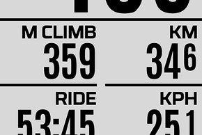 Datenfelder eines Rides (eines schnellen Fahrers)...