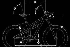 Canyon Spectral:ON – E-Bike Geometrie