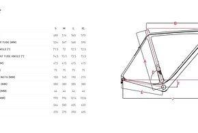 Focus Paralane²  Geometrie