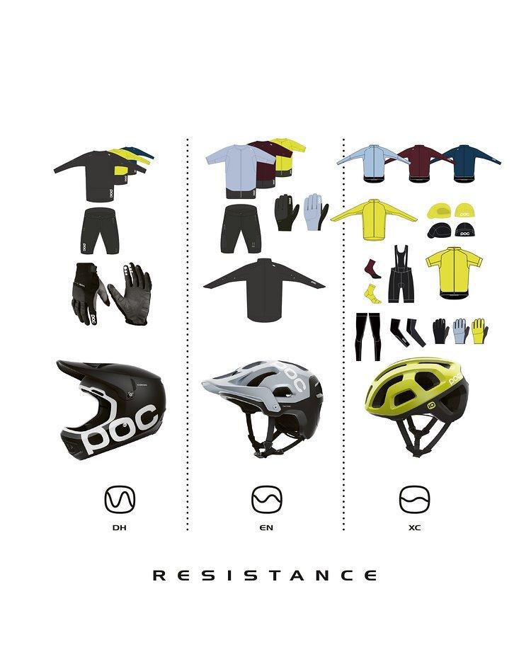 Neue Farben, neue Produkte, mehr Übersicht: Die POC Resistance Pro-Serie ist für 2017 in die Bereiche DH, EN und XC unterteilt